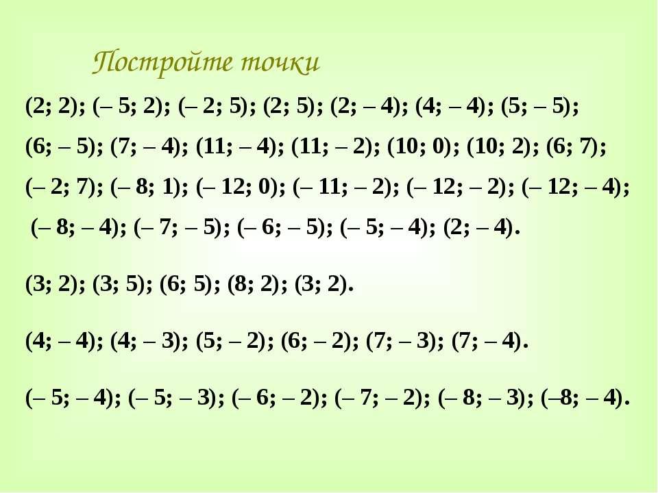 Постройте точки (2; 2); (– 5; 2); (– 2; 5); (2; 5); (2; – 4); (4; – 4); (5; –...
