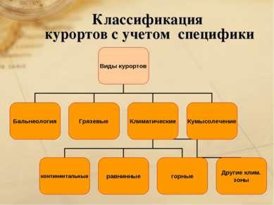 Классификация курортов с учетом специфики