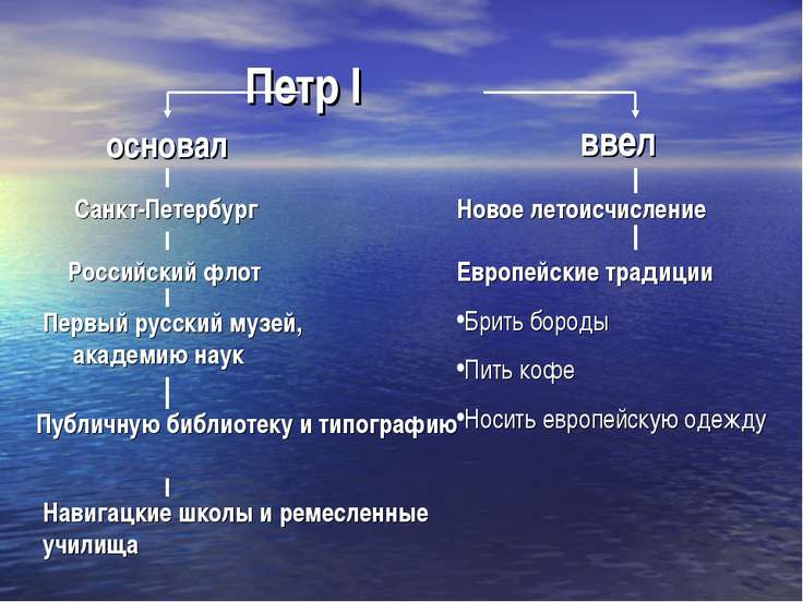 Петр I основал ввел Санкт-Петербург Российский флот Первый русский музей, ака...