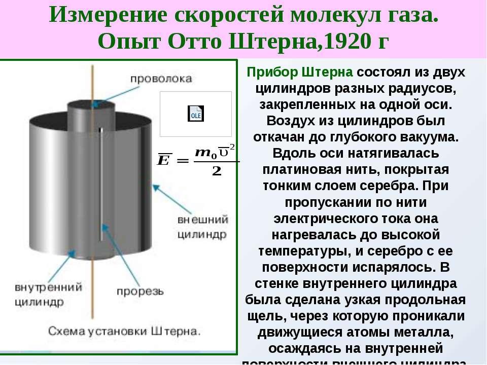 измерение скорости молекул газа увеличением запросов потребителей