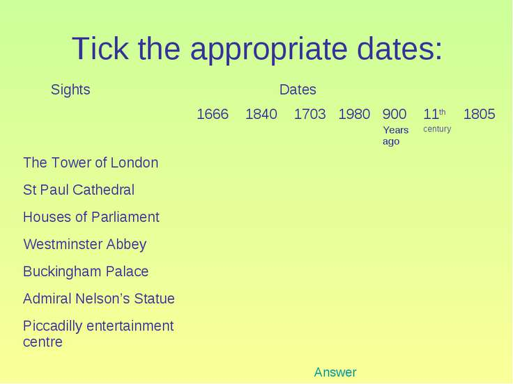 Tick the appropriate dates: Answer