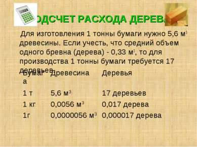 ПОДСЧЕТ РАСХОДА ДЕРЕВА Для изготовления 1 тонны бумаги нужно 5,6 м3 древесины...