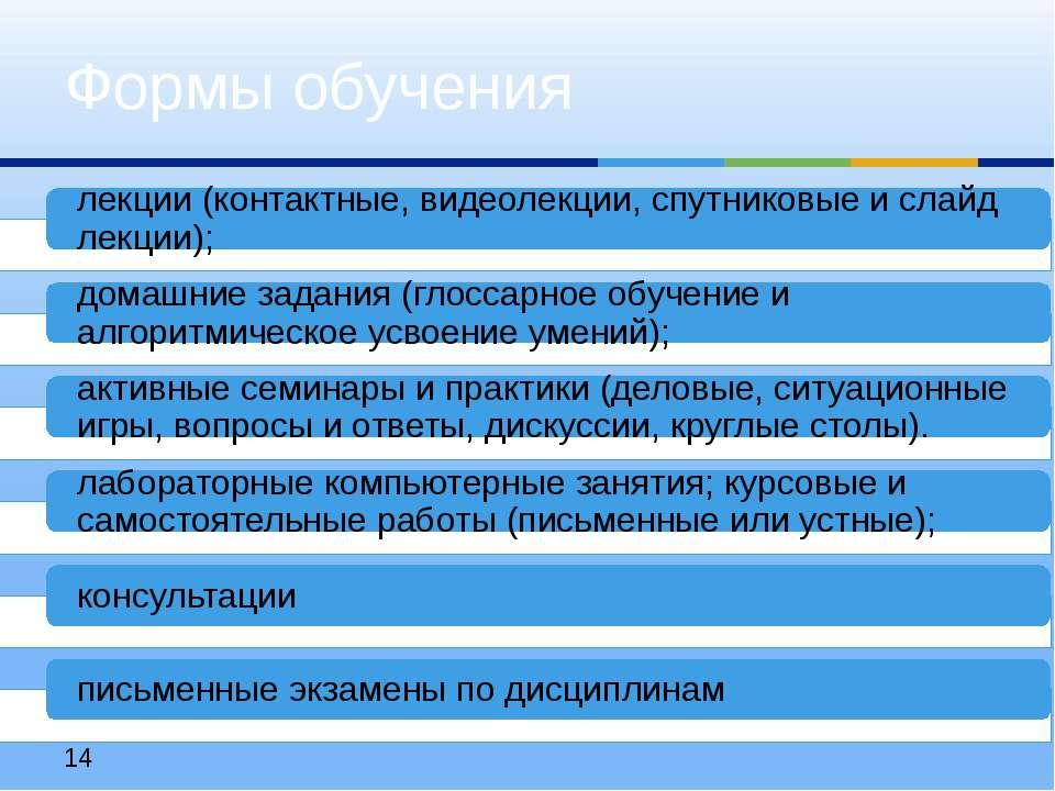 Формы обучения лекции (контактные, видеолекции, спутниковые и слайд лекции); ...