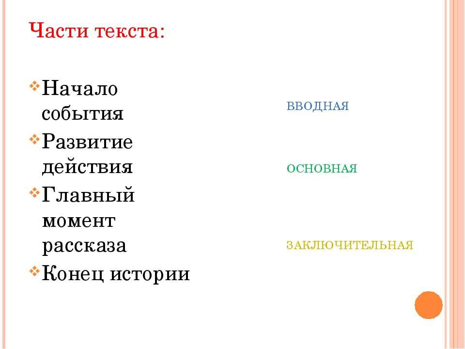 Части текста: Начало события Развитие действия Главный момент рассказа Конец ...