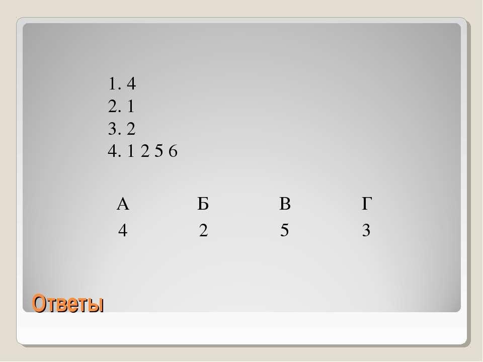 Ответы 1. 4 2. 1 3. 2 4. 1 2 5 6 А Б В Г 4 2 5 3