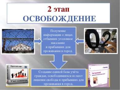 2 этап ОСВОБОЖДЕНИЕ Получение информации о лицах отбывших уголовное наказание...