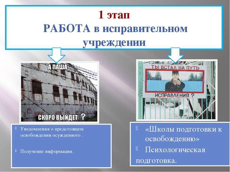 Уведомления о предстоящем освобождении осужденного . Получение информации. «Ш...