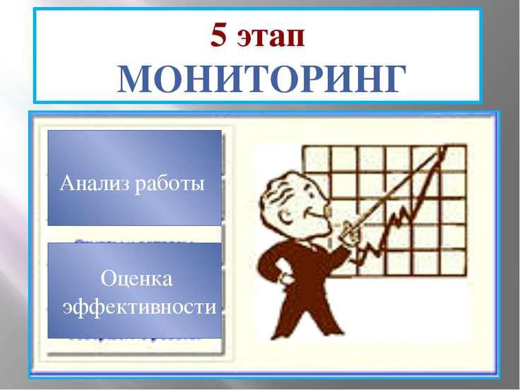 5 этап МОНИТОРИНГ Анализ работы Оценка эффективности