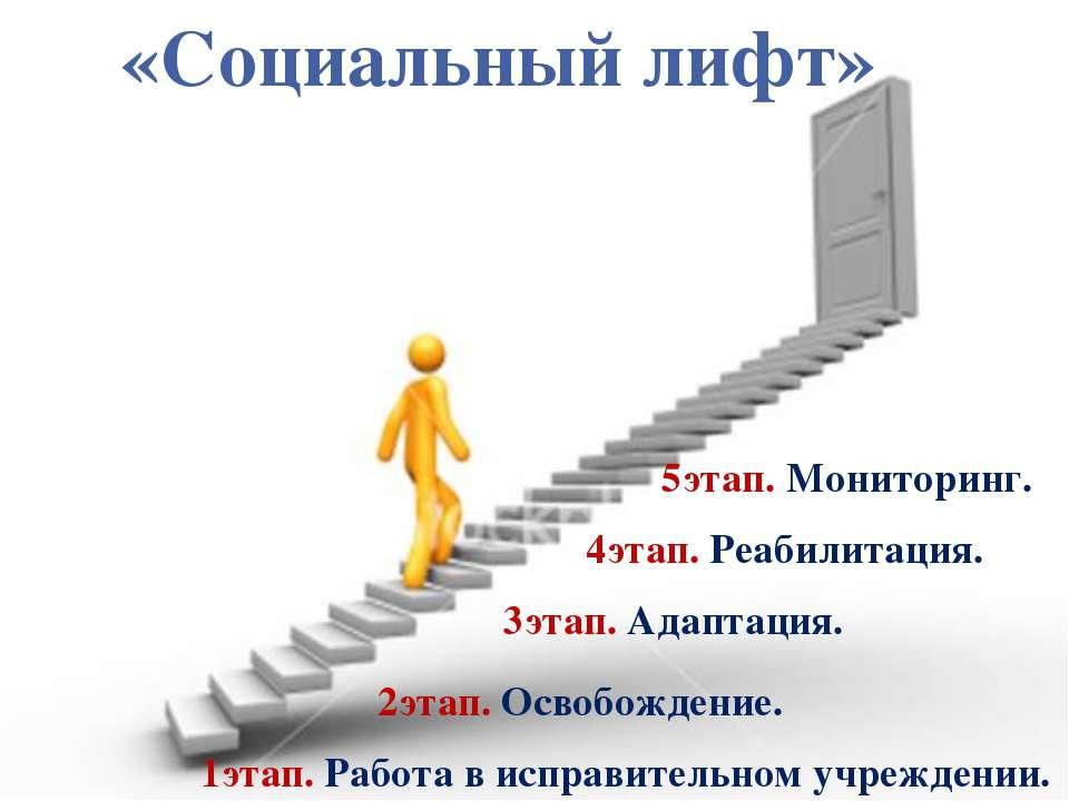 «Социальный лифт» 1этап. Работа в исправительном учреждении. 2этап. Освобожде...