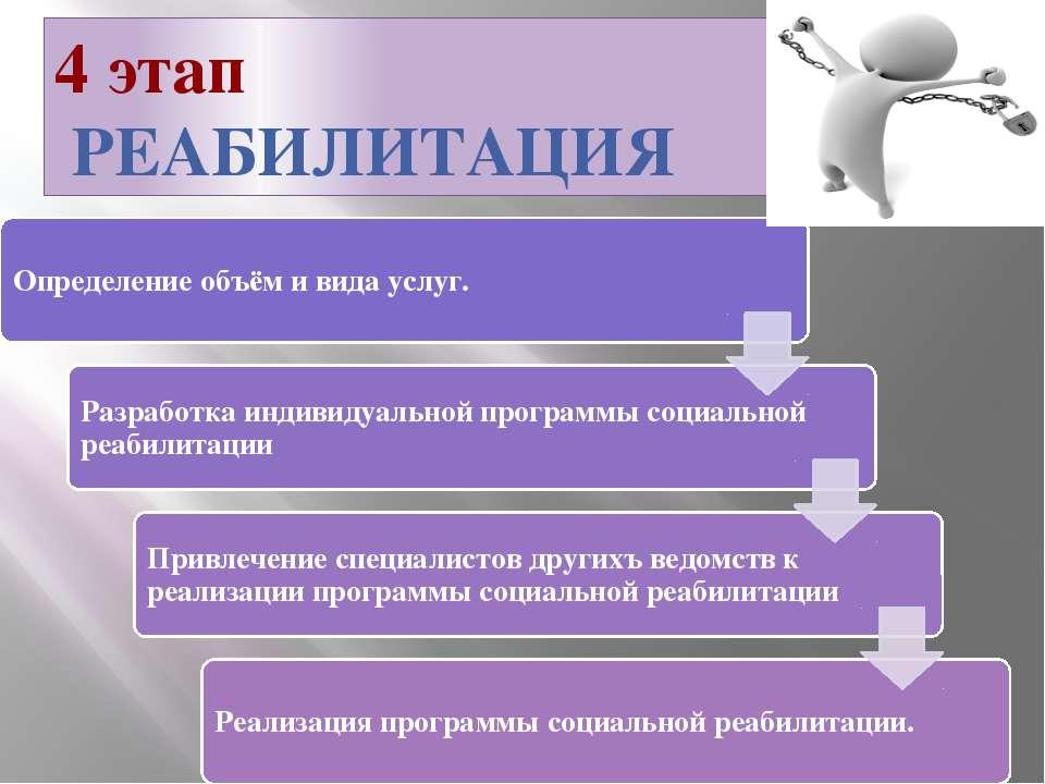 4 этап РЕАБИЛИТАЦИЯ