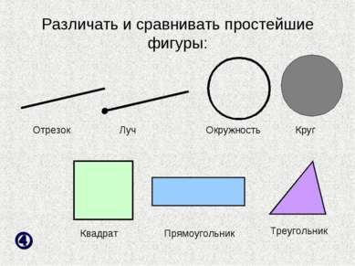 Различать и сравнивать простейшие фигуры: Отрезок Луч Окружность Круг Квадрат...