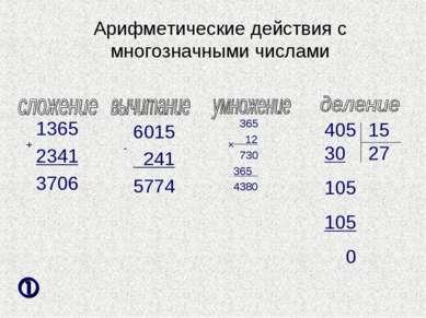 Арифметические действия с многозначными числами 1365 2341 3706 + 6015 241 577...