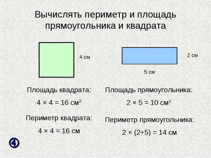 Вычислять периметр и площадь прямоугольника и квадрата 4 см 5 см 2 см Площадь...