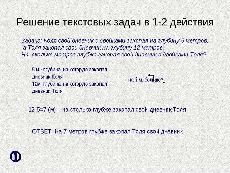 Решение текстовых задач в 1-2 действия Задача: Коля свой дневник с двойками з...