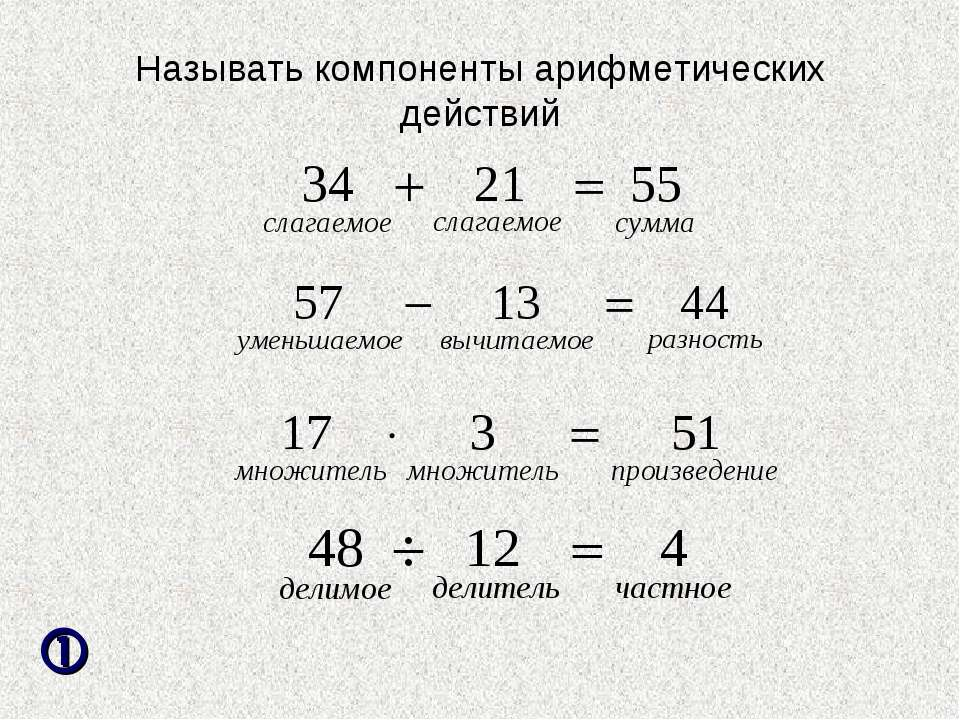 Называть компоненты арифметических действий