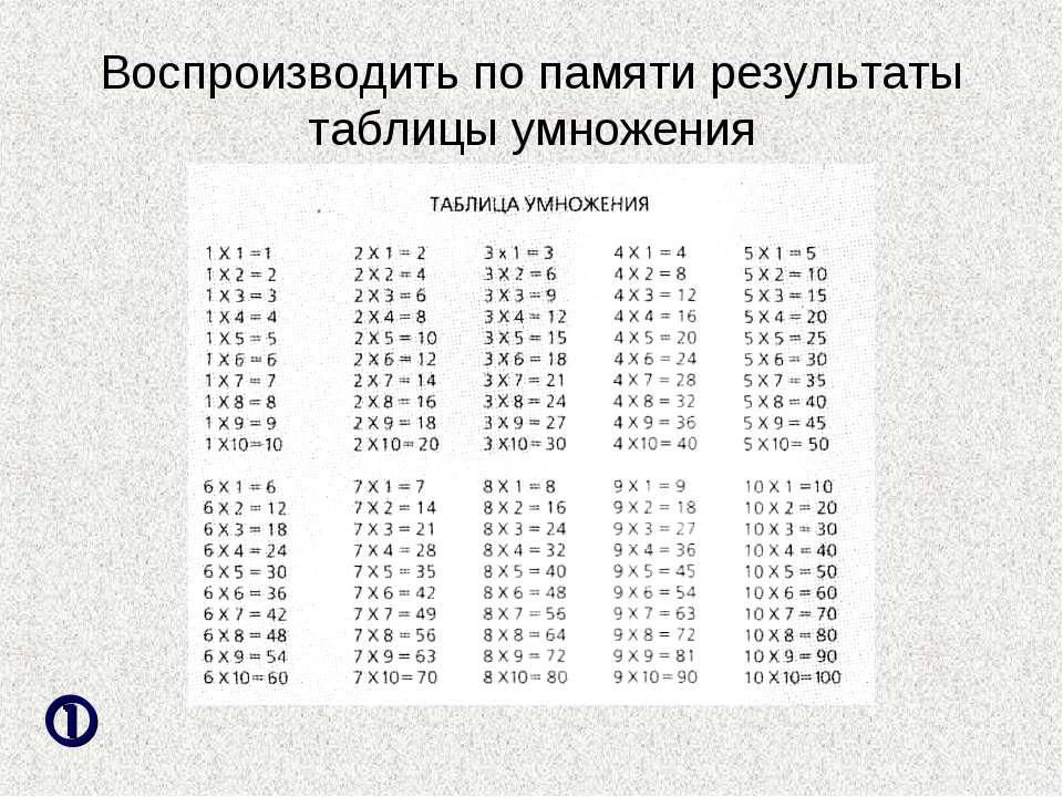 Воспроизводить по памяти результаты таблицы умножения