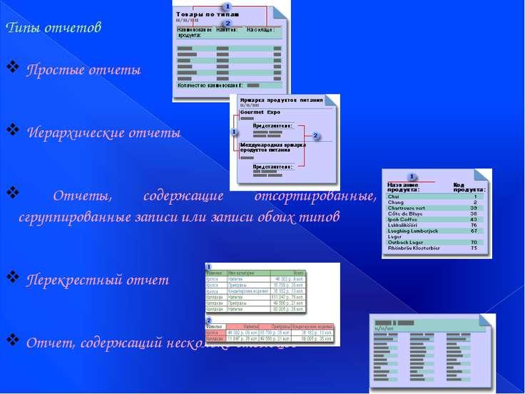 Типы отчетов Простые отчеты Иерархические отчеты Отчеты, содержащие отсортиро...