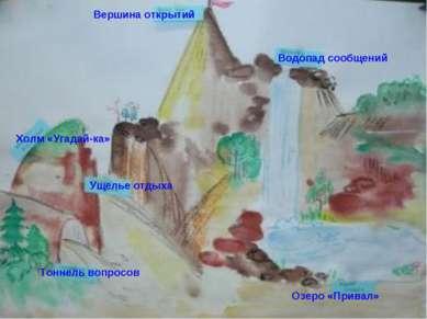 Тоннель вопросов Вершина открытий Водопад сообщений Озеро «Привал» Ущелье отд...