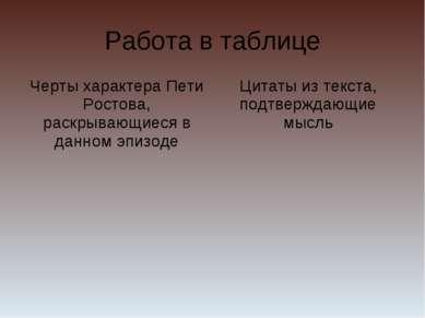 Работа в таблице Черты характера Пети Ростова, раскрывающиеся в данном эпизод...