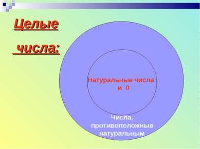 Целые числа: Натуральные числа и 0 Числа, противоположные натуральным