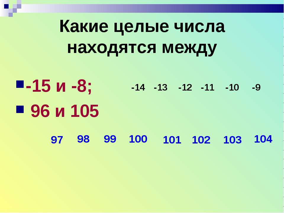 Какие целые числа находятся между -15 и -8; 96 и 105 -14 -13 -12 -11 -10 -9 9...
