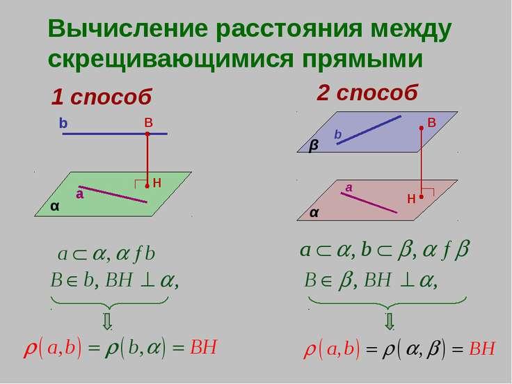 Вычисление расстояния между скрещивающимися прямыми 1 способ α a b B H 2 спос...