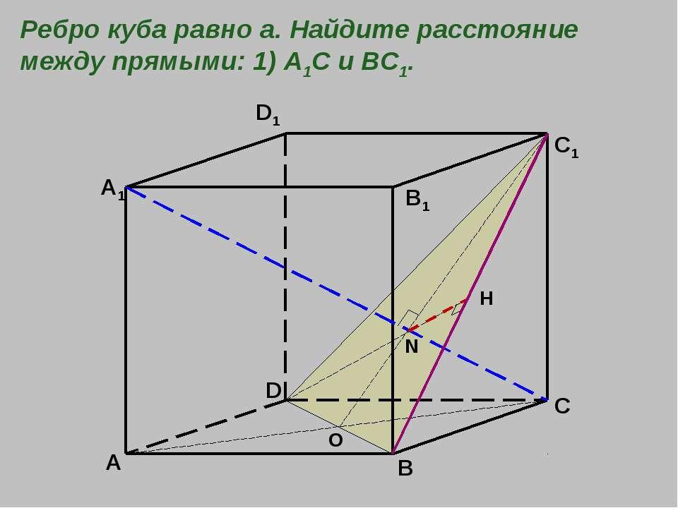A B C D A1 B1 C1 D1 O N H Ребро куба равно а. Найдите расстояние между прямым...