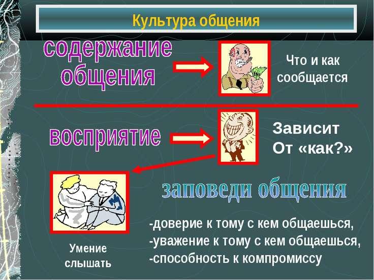 Культура общения -доверие к тому с кем общаешься, -уважение к тому с кем обща...