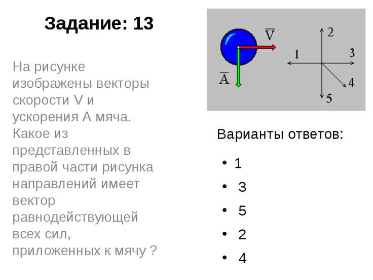 Задание: 13 1 3 5 2 4 На рисунке изображены векторы скорости V и ускорени...