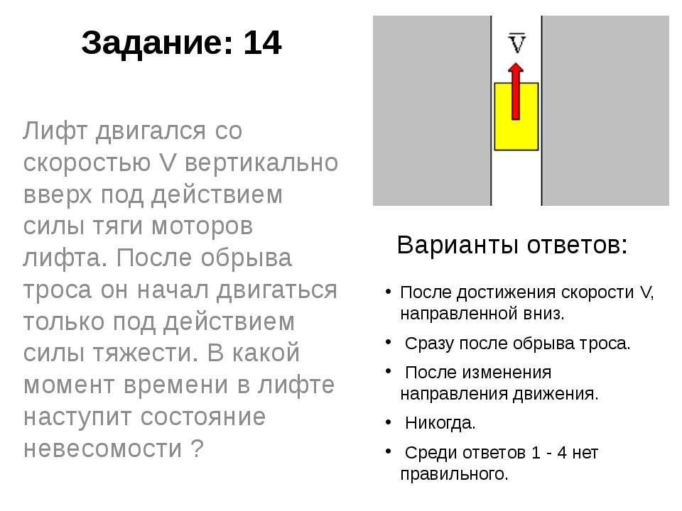 Задание: 14 После достижения скорости V, направленной вниз. Сразу после обры...