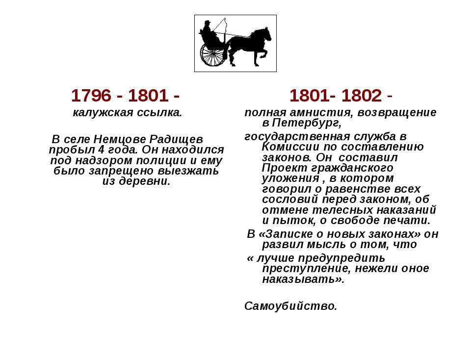 1796 - 1801- калужская ссылка. В селе Немцове Радищев пробыл 4 года. Он нахо...