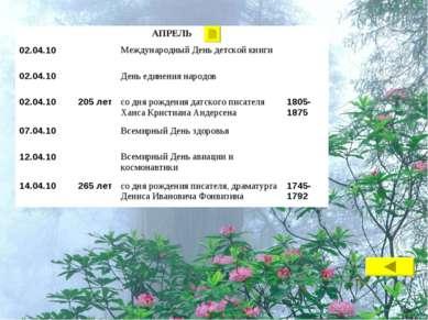 АПРЕЛЬ 02.04.10 Международный День детской книги 02.04.10 День единения народ...