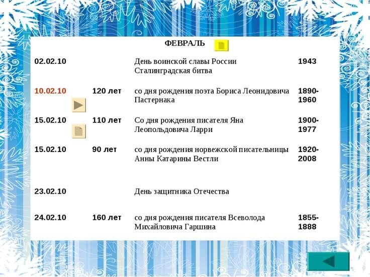 ФЕВРАЛЬ 02.02.10 День воинской славы России Сталинградская битва 1943 10.02.1...