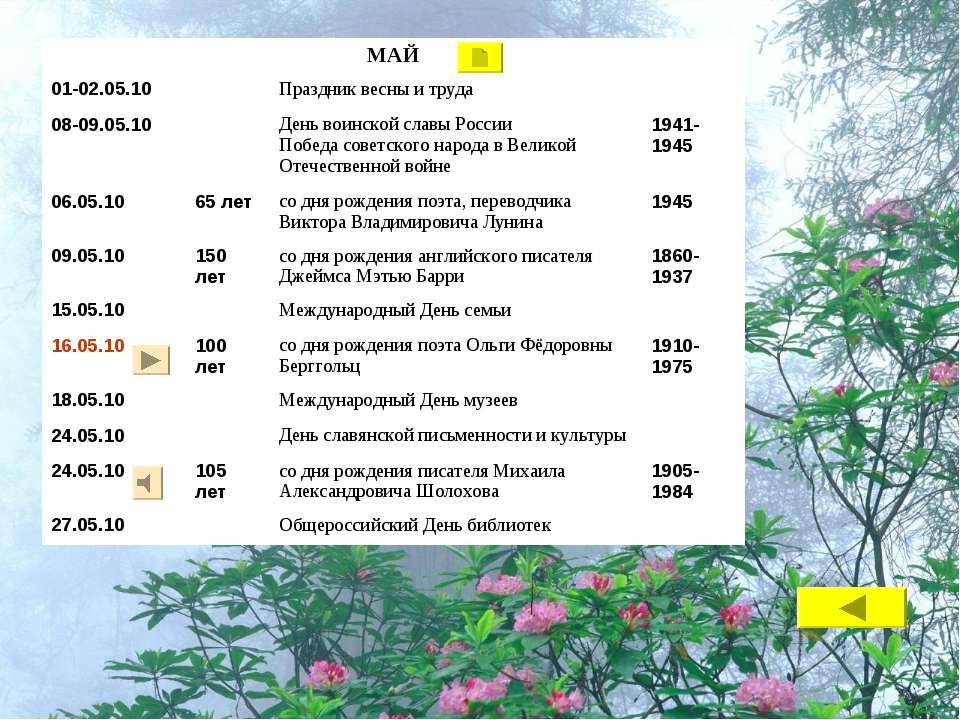 МАЙ 01-02.05.10 Праздник весны и труда 08-09.05.10 День воинской славы России...