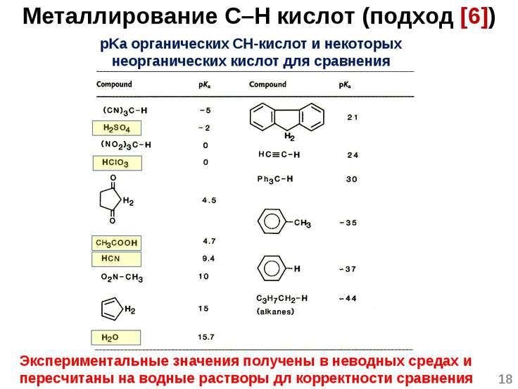 * pKa органических CH-кислот и некоторых неорганических кислот для сравнения ...