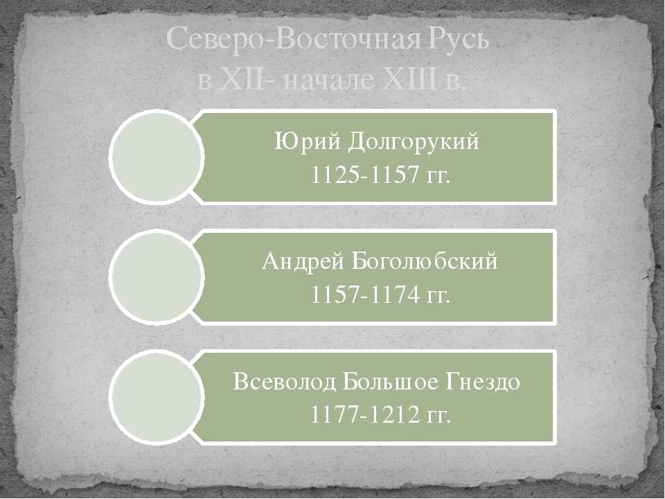 Северо-Восточная Русь в XII- начале XIII в.