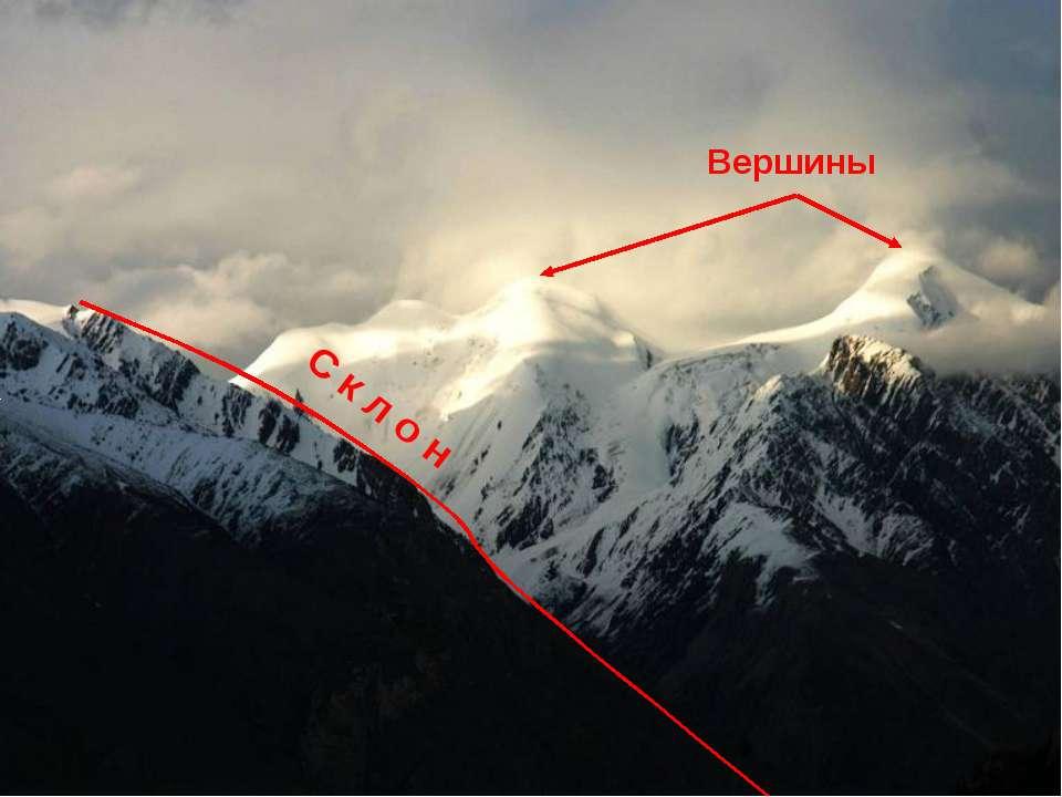 Вершины С к л о н