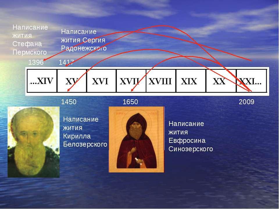2009 1650 1450 1396 Написание жития Евфросина Синозерского Написание жития Ки...