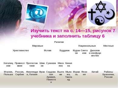 Изучить текст на с.14—15, рисунок7 учебника и заполнить таблицу6 Религии М...