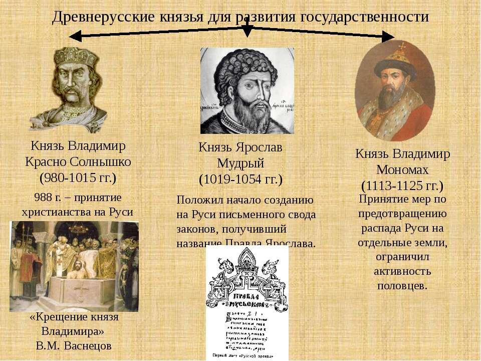 Древнерусские князья для развития государственности «Крещение князя Владимира...