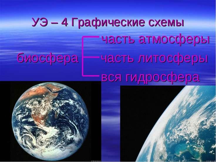УЭ – 4 Графические схемы часть атмосферы биосфера часть литосферы вся гидросфера