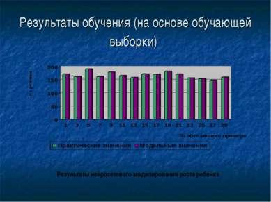 Результаты обучения (на основе обучающей выборки) Результаты нейросетевого мо...