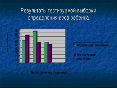 Результаты тестируемой выборки определения веса ребенка