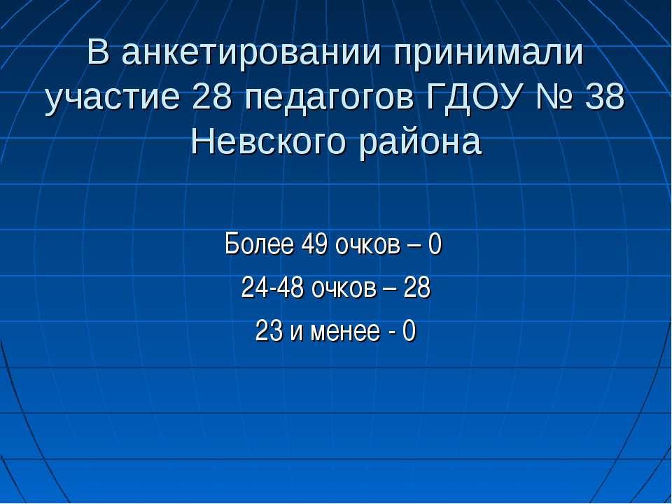 В анкетировании принимали участие 28 педагогов ГДОУ № 38 Невского района Боле...
