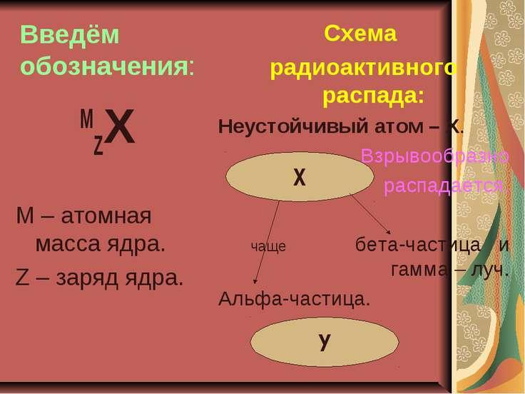 Введём обозначения: MZХ М – атомная масса ядра. Z – заряд ядра. Схема радиоак...