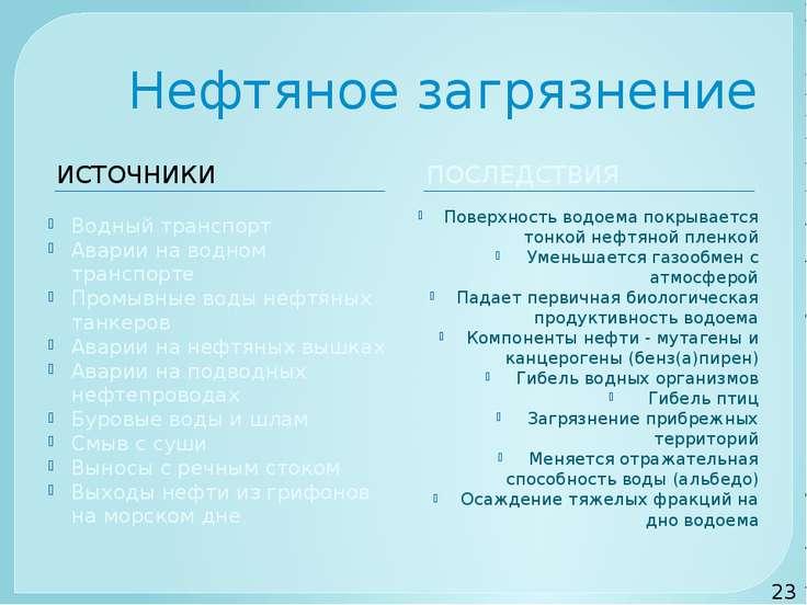 Нефтяное загрязнение ИСТОЧНИКИ ПОСЛЕДСТВИЯ Водный транспорт Аварии на водном ...