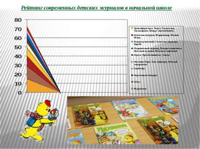 Рейтинг современных детских журналов в начальной школе