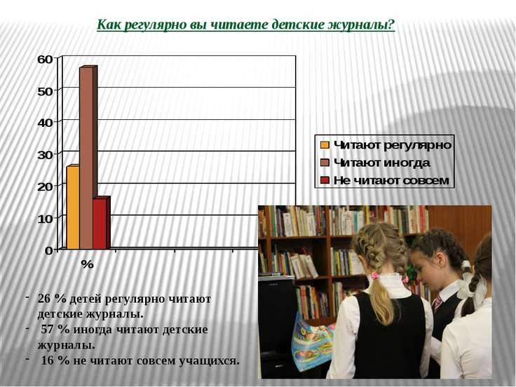 Как регулярно вы читаете детские журналы? 26 % детей регулярно читают детские...