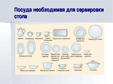 Посуда необходимая для сервировки стола
