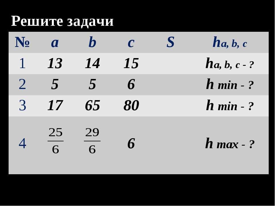 Решите задачи № a b c S ha, b, c 1 13 14 15 ha, b, c - ? 2 5 5 6 h min - ? 3 ...